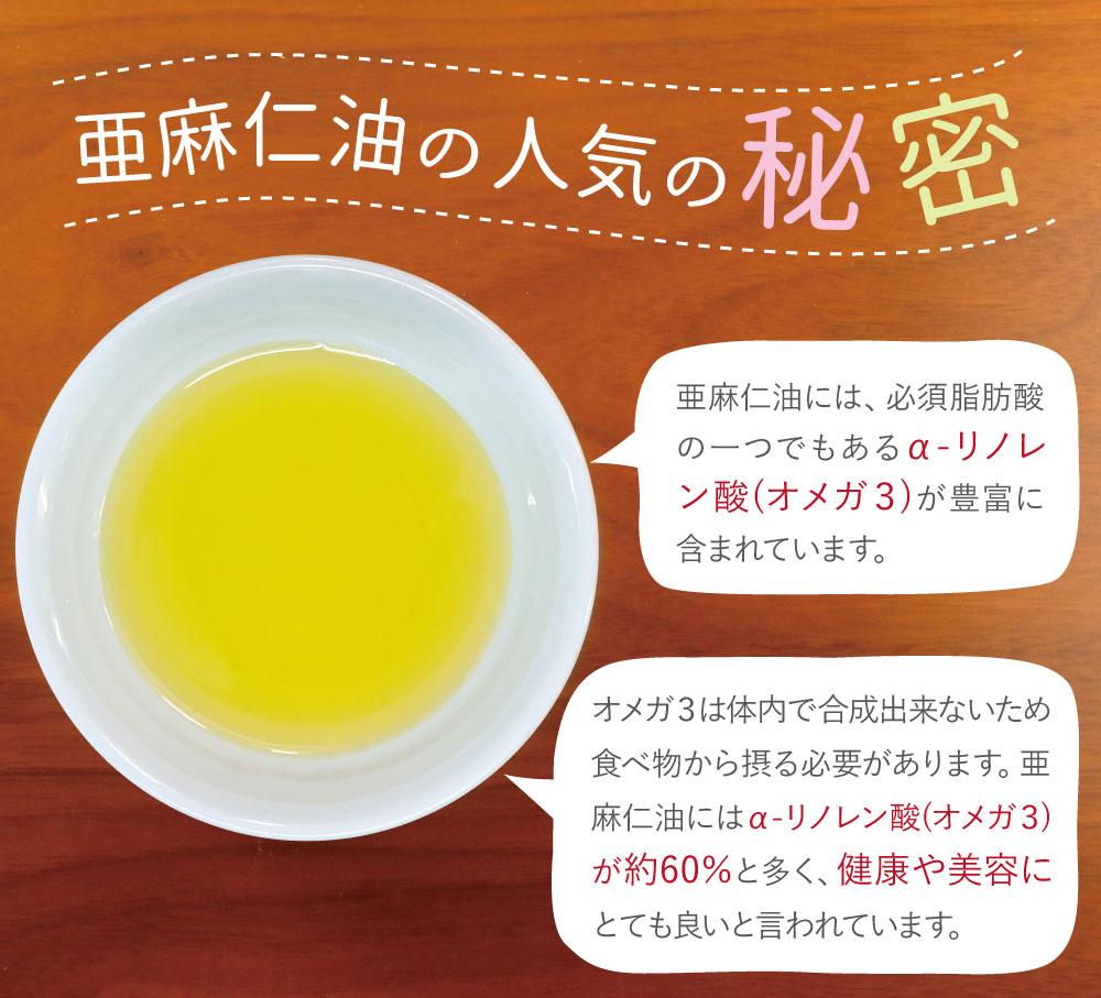 亜麻仁油の人気の秘密。亜麻仁油には、必須脂肪酸の一つでもあるα-リノレン酸(オメガ3)が豊富に含まれています。オメガ3は体内で合成出来ないため食べ物から摂る必要があります。亜麻仁油にはα-リノレン酸(オメガ3)が約60%と多く、健康や美容にとても良いと言われています。