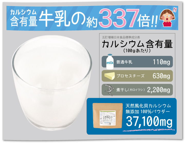 カルシウムの含有量は牛乳の約355倍!
